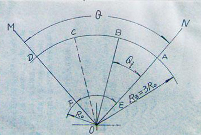 图一   图二     用没有刻度的直尺,圆规三等分任意角,是古希腊三大