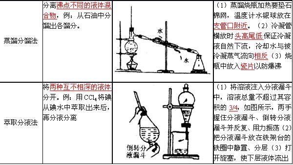 电路 电路图 电子 原理图 600_339