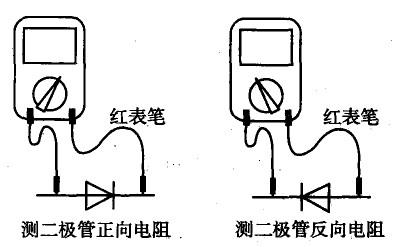 将多用电表拨到rx1ok挡,先用测试笔将电容器两端短路,然后将红笔