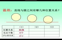 [中学联盟]上海市罗泾中学沪教版(五四学制)九年级数学下册第27章《圆与圆的位置关系》微课视频