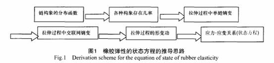 浅论天下_浅论提高高分子物理课堂教学效果的几点体会