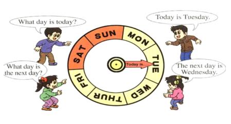 英语天气板书设计