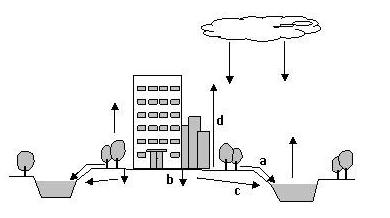 [鱼缸水循环示意图]水循环示意图的判读