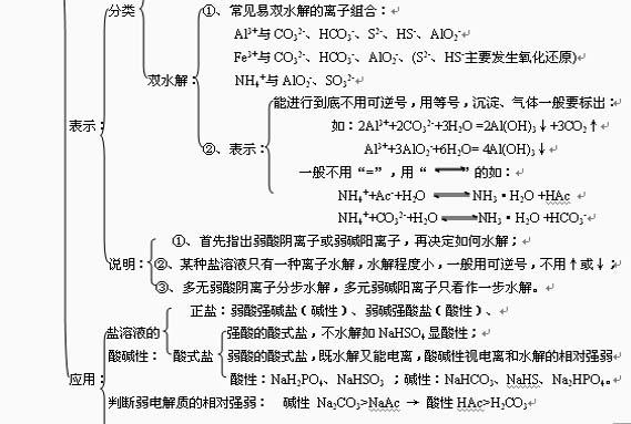 电路 电路图 电子 原理图 569_383