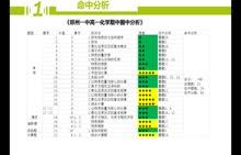 郑州一中高一化学圈中分析