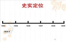 【微课】高三历史二战后初期的世界和中国 史实记忆