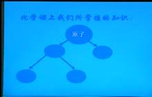 《原子核的结构》视频课堂实录(人教课标版选修,北京市166中学:李欣)
