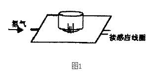 【感应线圈在化学实验中的应用】感应线圈在化学实验中的应用