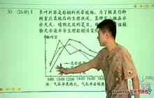 说题课视频 2012年高考生物试卷讲解(重庆卷)(二)第30题_标清