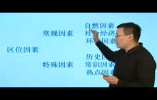【三维设计】高考地理专题视频讲座:第三讲  区位分析的方法下(1份打包)