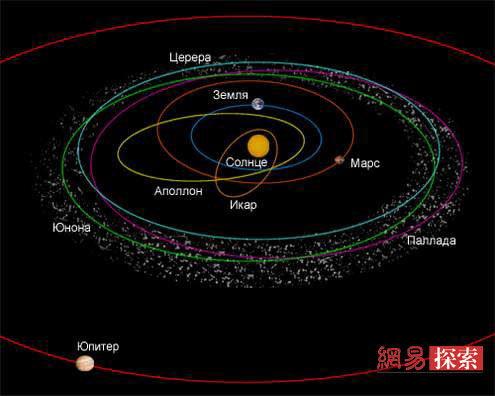 陨石撞击地球|坠落地球陨石七成来自同一区域