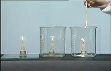初中化学 视频素材 三只蜡烛燃烧情况的不同