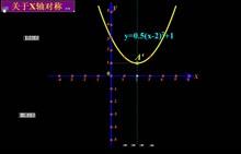 华师大版九年级数学下册:第26章 抛物线的对称专题+2015吉林省中小学(幼儿园)教师优秀微课评选作品