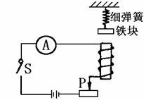 【电磁铁电磁继电器教学反思】电磁铁电磁继电器例题