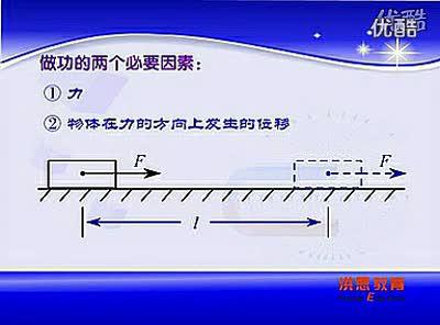 7功1 新课标高中物理必修习题辅导_标清