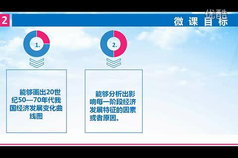 高中历史微课:第18课 中国社会主义经济建设的曲折发展