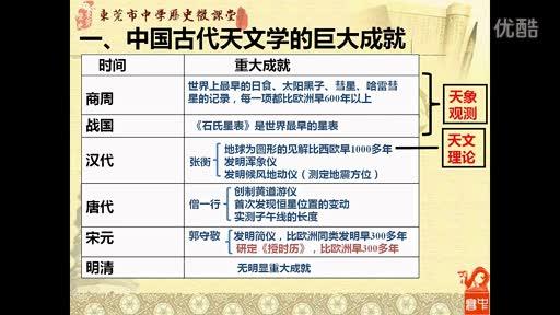 【高中历史重难点系列微课】中国古代天文学