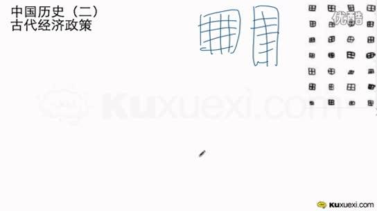 人教版 高一历史必修二 第一单元 古代中国经济的基本结构与特点 第4课:古代的经济政策