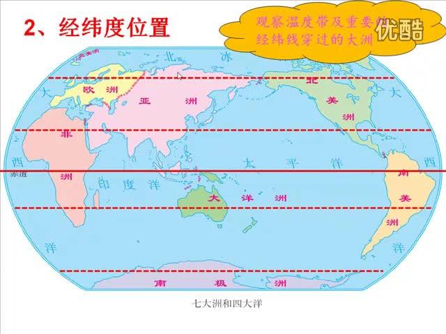 初中地理《七大洲的地理位置》微课视频_标清