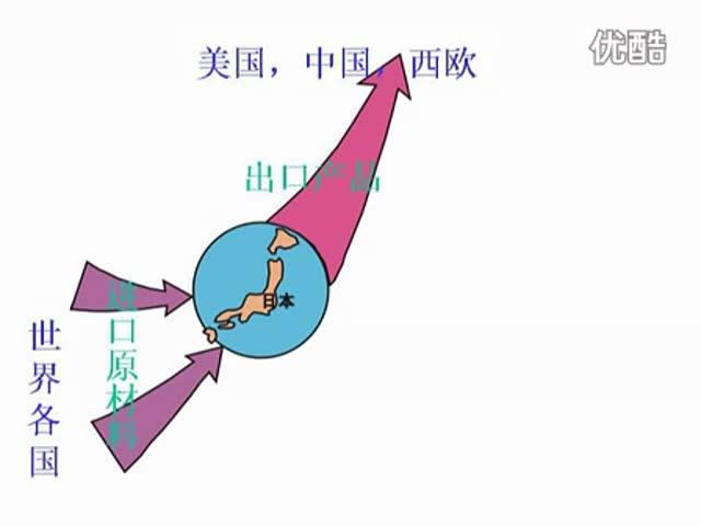 初中地理《日本发达经济背后的问题》(提问类)_微课展示_标清