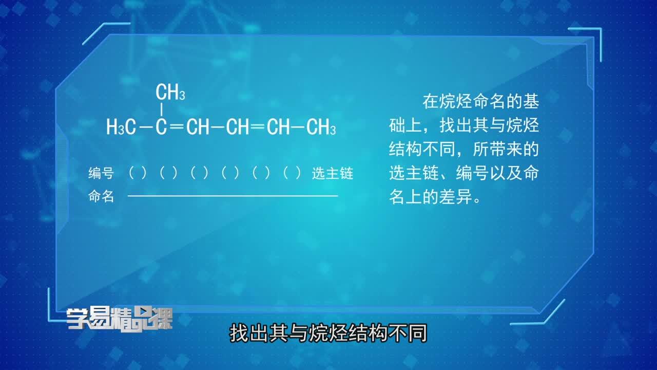 有机常识 有机物的组成、结构和命名 第四讲 不饱和烃和烃的衍生物命名规则