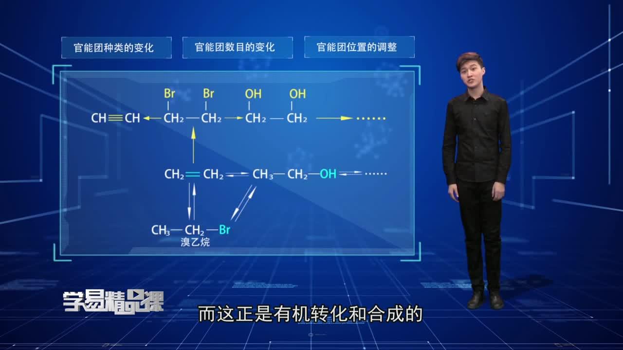 烃的衍生物 卤代烃和溴乙烷 第二讲 卤代烃在有机物转化和合成中的作用