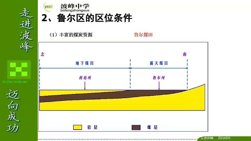湘教版 高二地理 必修三 第二章 第五節:礦產資源合理開發和區域持續發展—趙成金