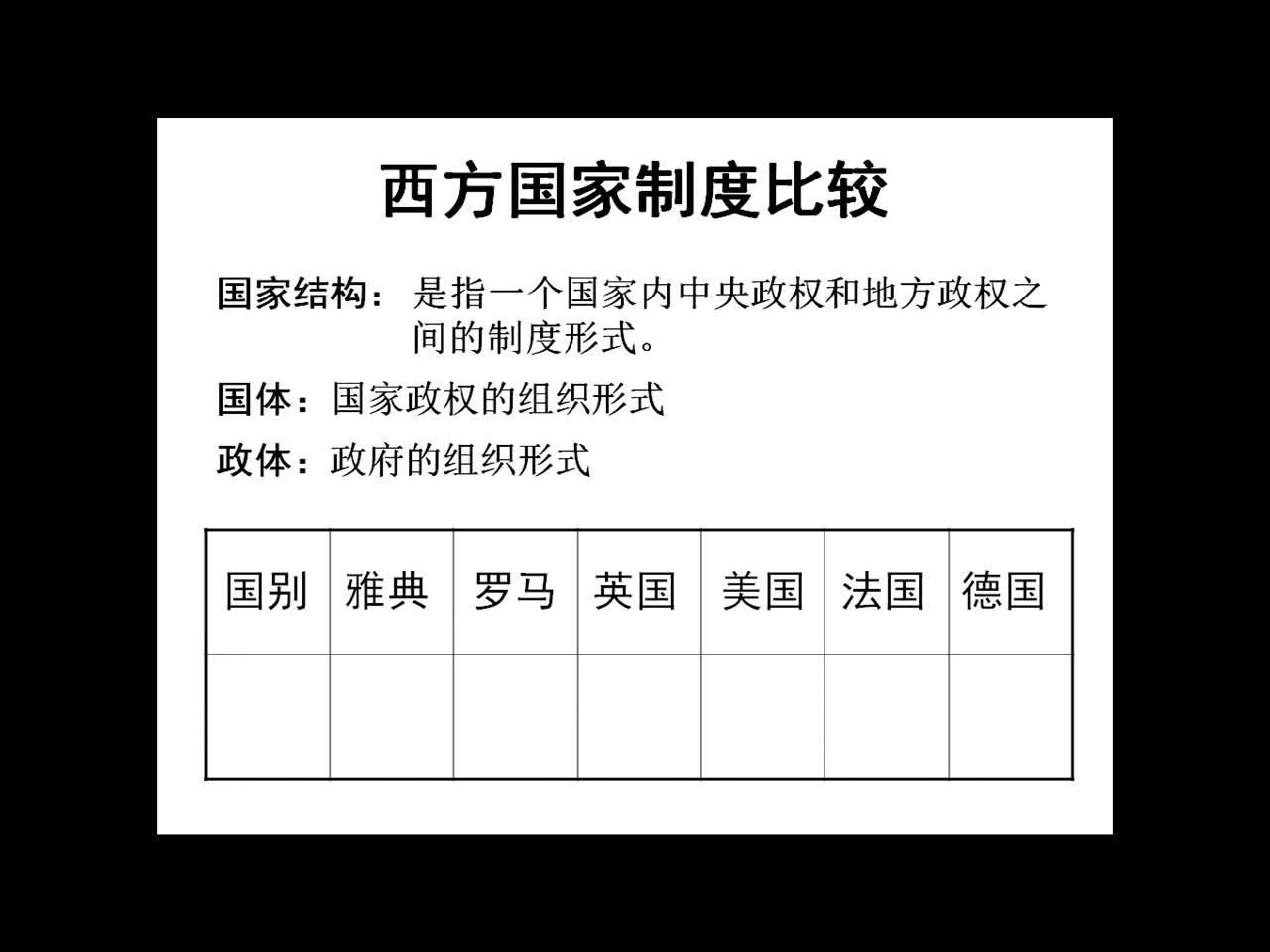 (历史裴鑫)高二历史:微课西方政治制度