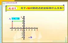 人教版 九年级数学上册:23.2.3 关于原点对称的点的准备-微课堂