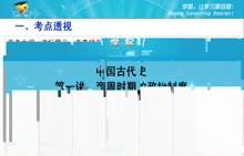 中国古代史第一讲:悠悠远古文明的述说——商周时期的政治制度--名师微课堂(自制)