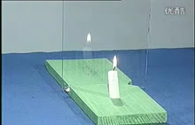 沪粤版 八年级物理上册:3.6 平面镜成像-微课堂