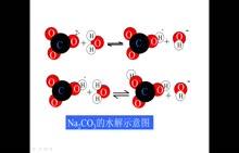 【名师打造】高二化学(人教选修四)难点突破微课:解密盐类的水解-多元弱酸盐的水解方程式书写