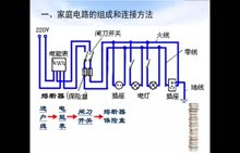 初一科学3.8家庭电路故障的分析