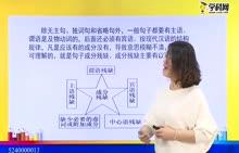 """初中语文-病句的类型与修改:""""病句类型之成分残缺""""-试题视频"""