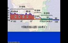 八年级地理 中国的山脉-微课堂