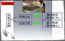 人教版高一政治必修1第一单元第二框价格变动对生活消费的影响—微课堂视频
