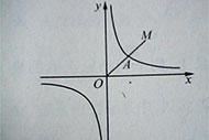 2018年中考数学知识点分析之反比例函数
