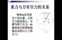 人教版 高一物理 必修2 6.4万有引力定律的成就-微课堂