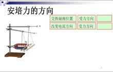 人教版 高二物理 选修3-1 3.4磁场对通电导线的力-微课堂