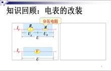 人教版 高二物理 选修3-1 2.8多用电表-微课堂