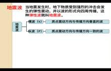 人教版 高一地理必修一 第一章 第四节:地球的内部圈层结构--微课堂