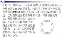 人教版 高三物理一轮复习 一道题一句话53 圆环轨道上的小球(微课视频 课件)