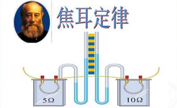 高二物理人教版选修3-1,焦耳定律知识考点总结