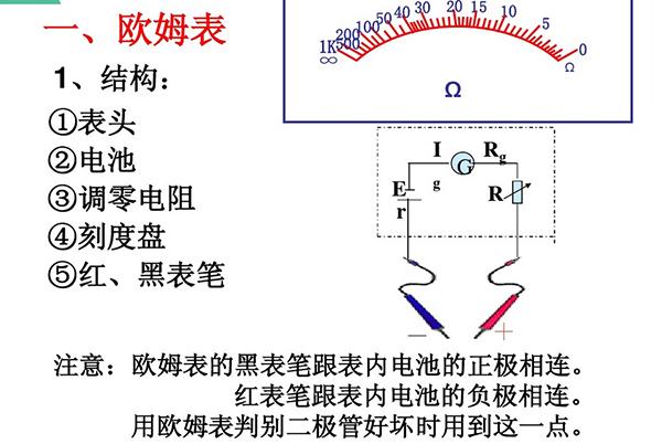 高二物理人教版选修3-1,多用电表原理知识考点总结