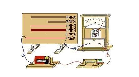 高二物理人教版选修3-1,导体的电阻知识考点总结
