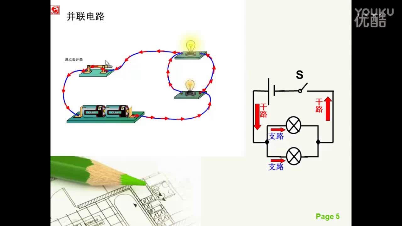 初中物理微课:并联电路的电流特征