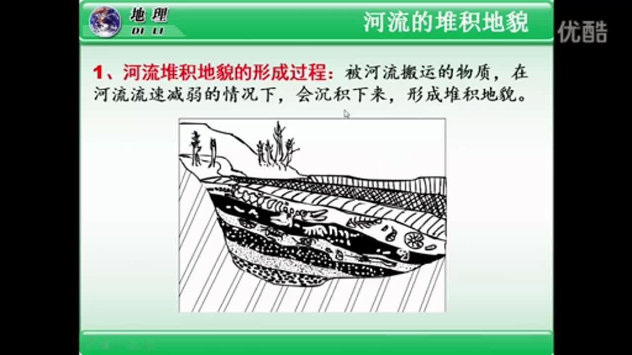 84、高中地理 系列微課《河流堆積地貌》
