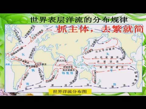 高一地理微课《世界洋流的分布规律》