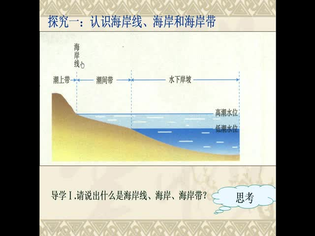 人教版 高二地理 选修二 海洋地理:《美丽的海岛、美丽的海岸——海岸带教学微课》