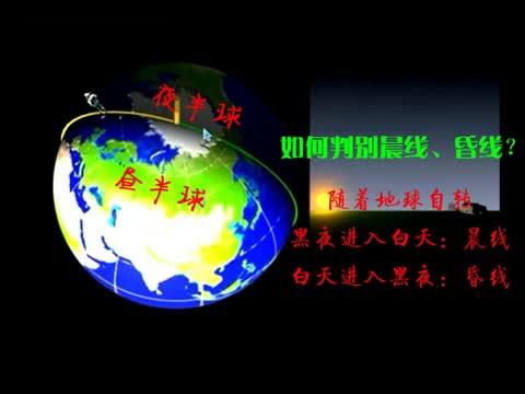 【微课】高一地理昼夜交替